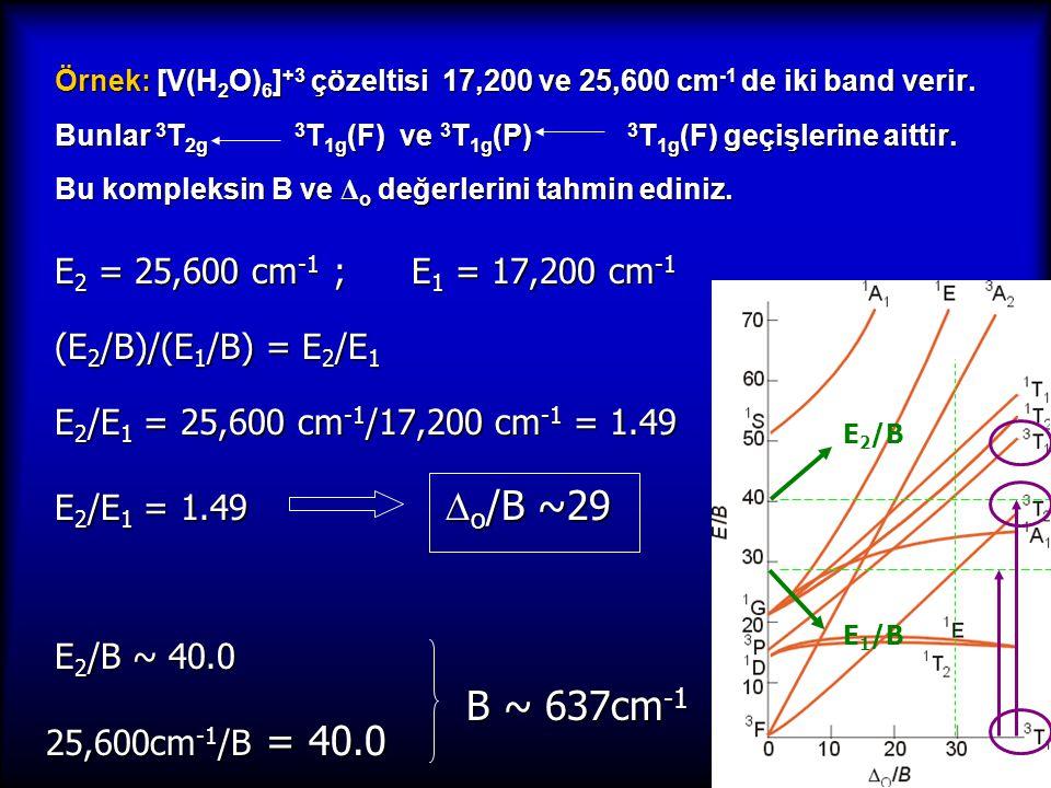 B ~ 637cm-1 E2 = 25,600 cm-1 ; E1 = 17,200 cm-1 (E2/B)/(E1/B) = E2/E1