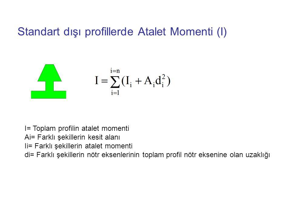 Standart dışı profillerde Atalet Momenti (I)