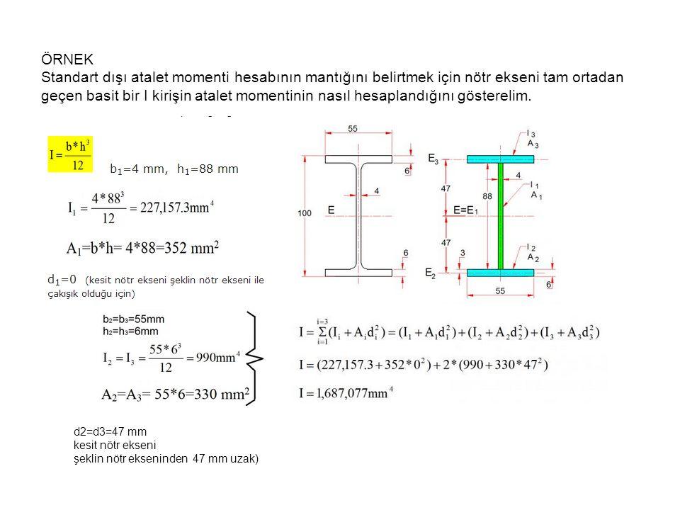ÖRNEK Standart dışı atalet momenti hesabının mantığını belirtmek için nötr ekseni tam ortadan geçen basit bir I kirişin atalet momentinin nasıl hesaplandığını gösterelim.