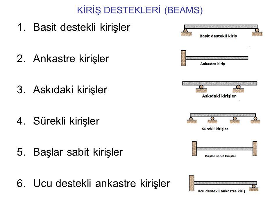 KİRİŞ DESTEKLERİ (BEAMS)