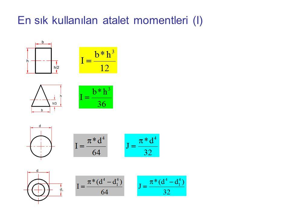 En sık kullanılan atalet momentleri (I)