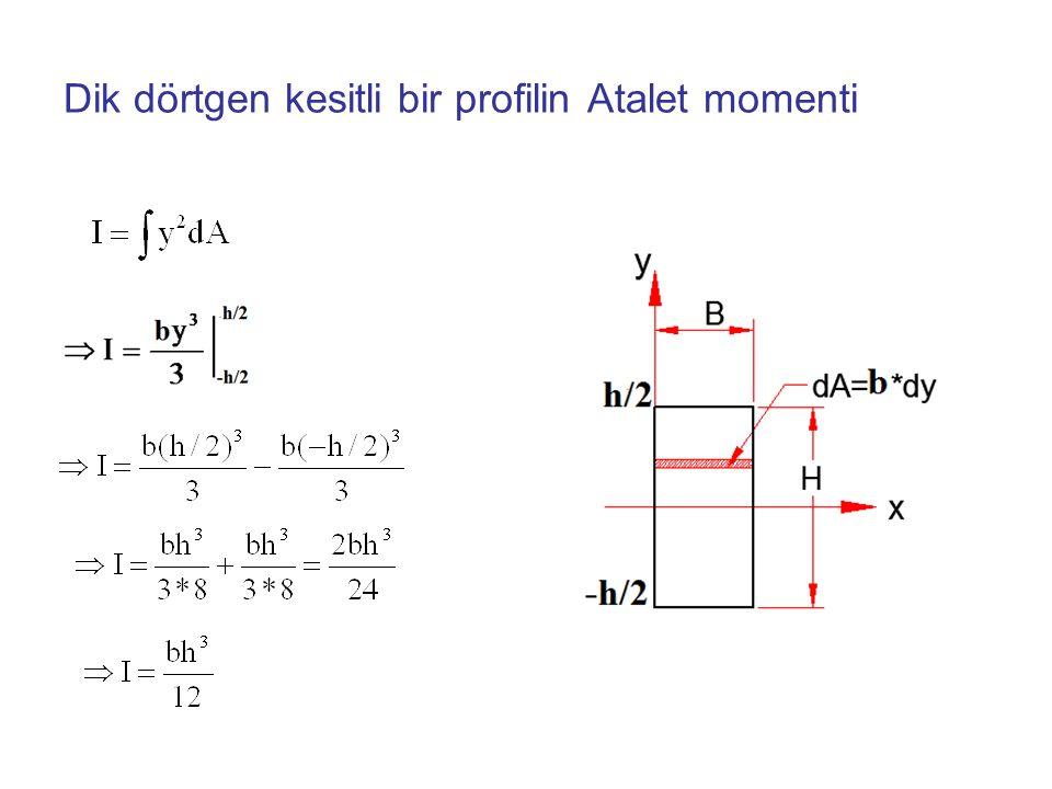 Dik dörtgen kesitli bir profilin Atalet momenti