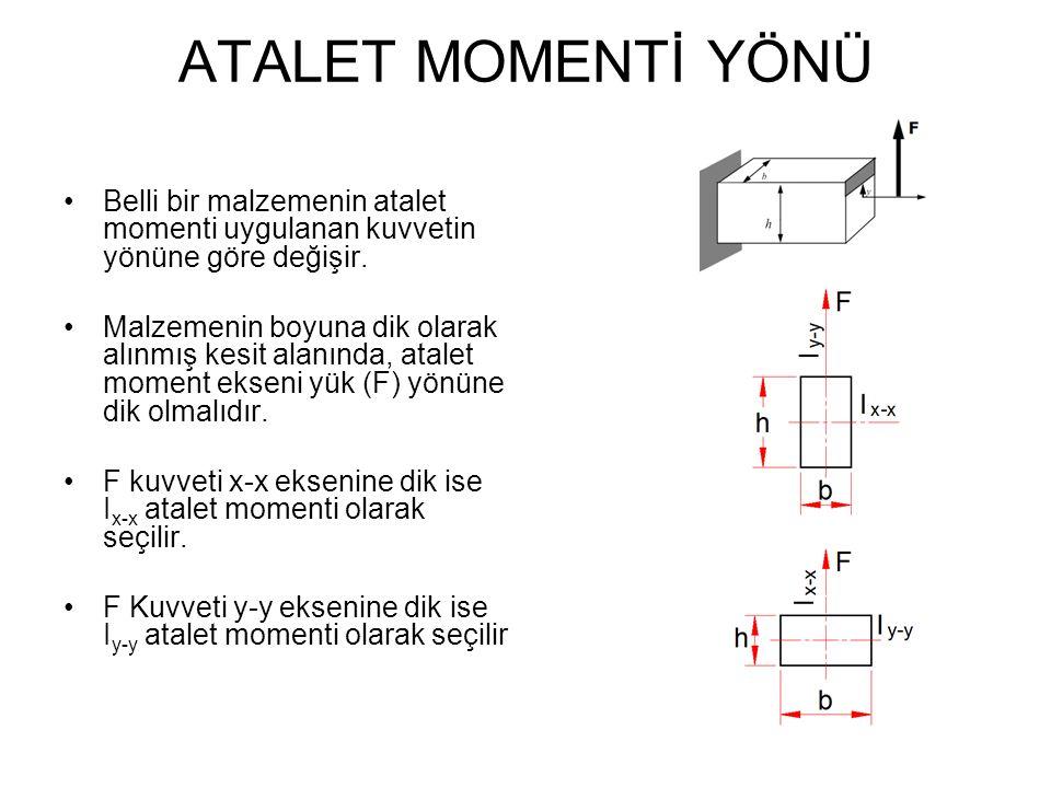 ATALET MOMENTİ YÖNÜ Belli bir malzemenin atalet momenti uygulanan kuvvetin yönüne göre değişir.