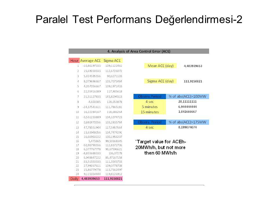 Paralel Test Performans Değerlendirmesi-2