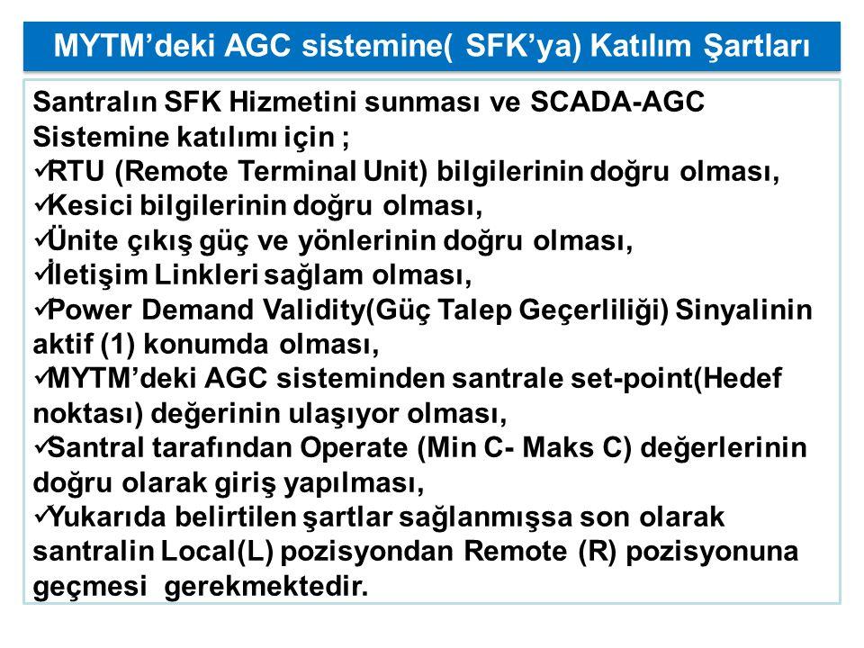 MYTM'deki AGC sistemine( SFK'ya) Katılım Şartları