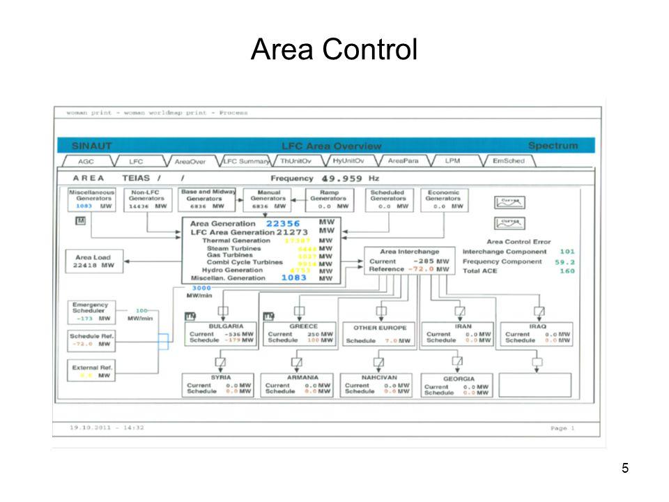 Area Control