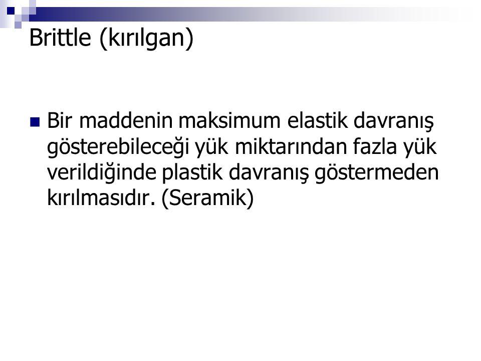 Brittle (kırılgan)