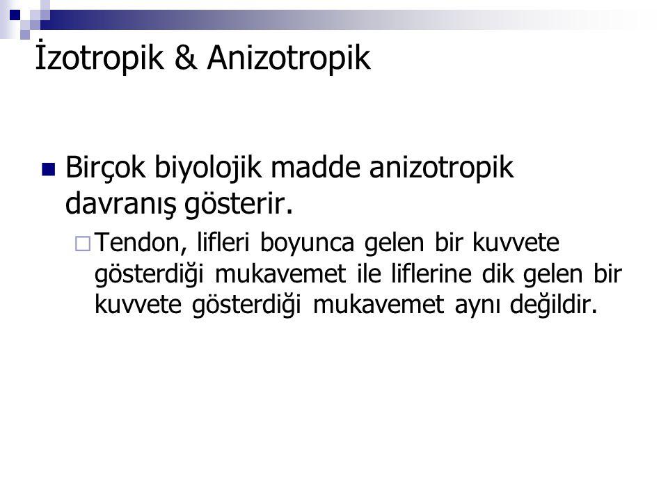 İzotropik & Anizotropik
