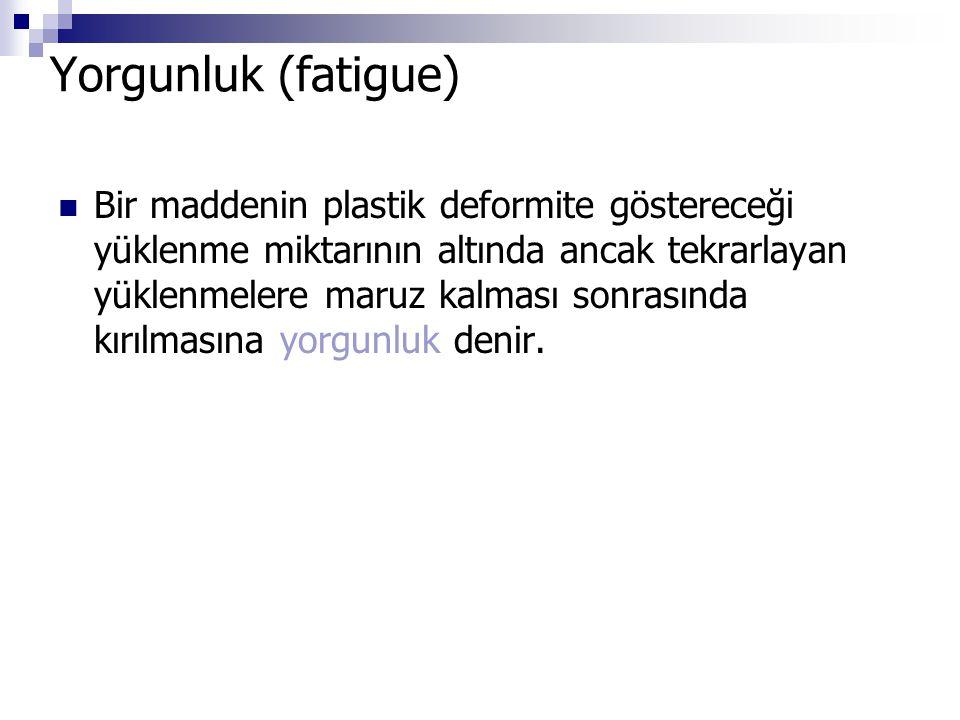 Yorgunluk (fatigue)