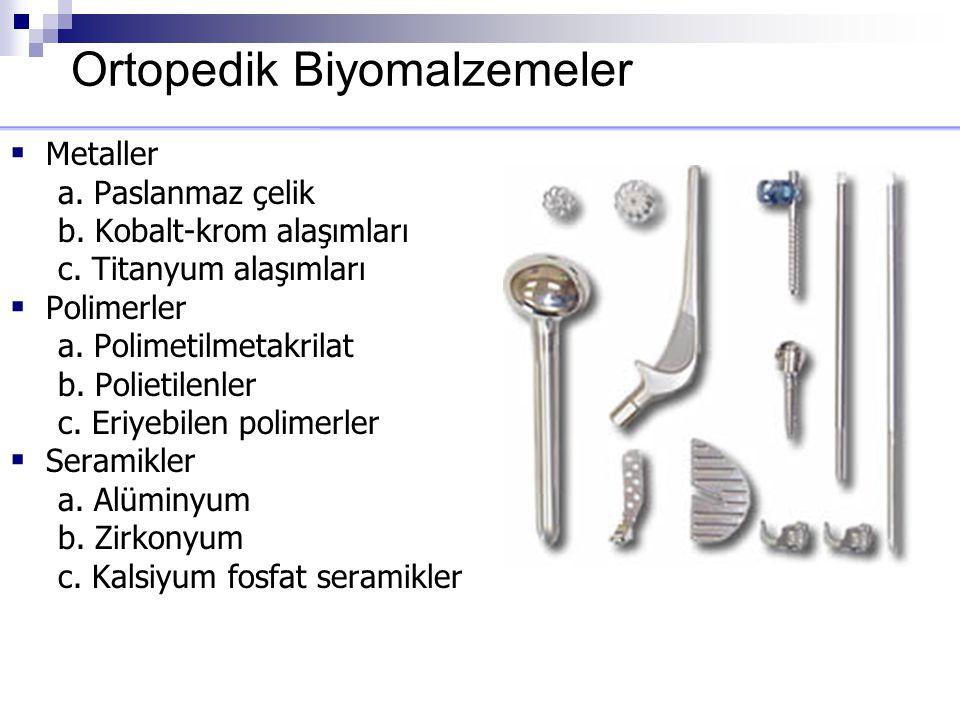 Ortopedik Biyomalzemeler
