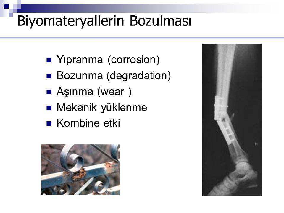 Biyomateryallerin Bozulması