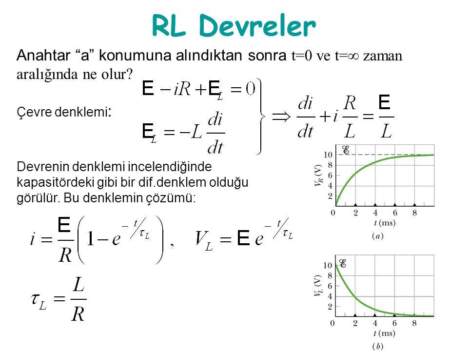 RL Devreler Anahtar a konumuna alındıktan sonra t=0 ve t=∞ zaman aralığında ne olur Çevre denklemi: