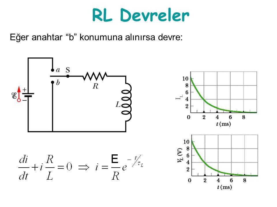 RL Devreler Eğer anahtar b konumuna alınırsa devre: