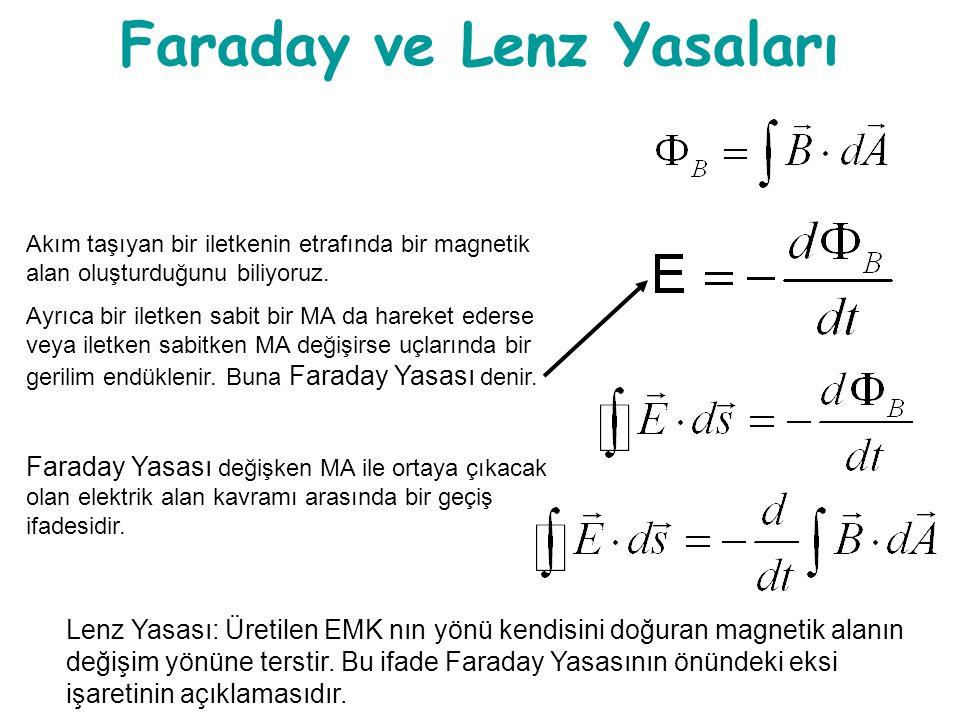 Faraday ve Lenz Yasaları