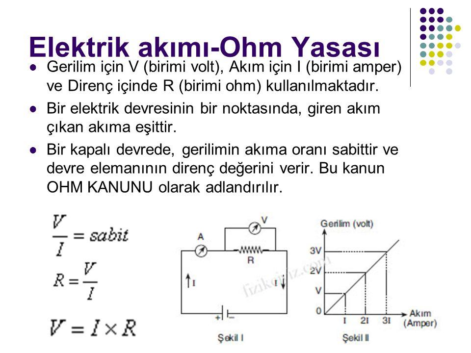 Elektrik akımı-Ohm Yasası