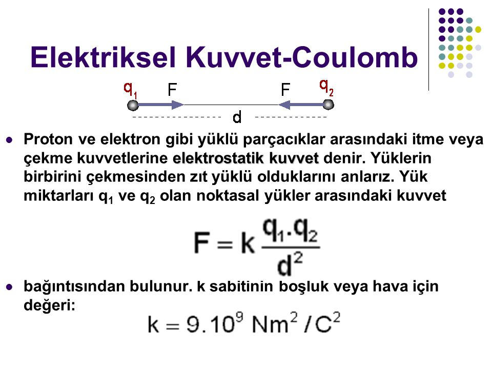 Elektriksel Kuvvet-Coulomb
