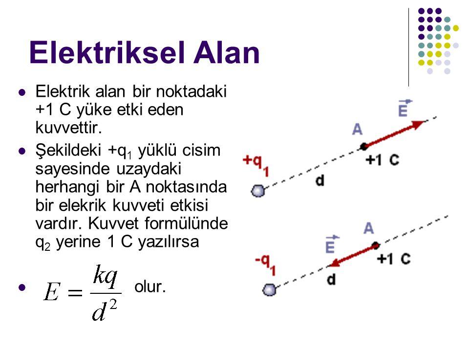 Elektriksel Alan Elektrik alan bir noktadaki +1 C yüke etki eden kuvvettir.