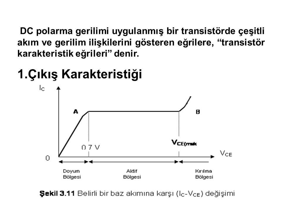 DC polarma gerilimi uygulanmış bir transistörde çeşitli akım ve gerilim ilişkilerini gösteren eğrilere, transistör karakteristik eğrileri denir.