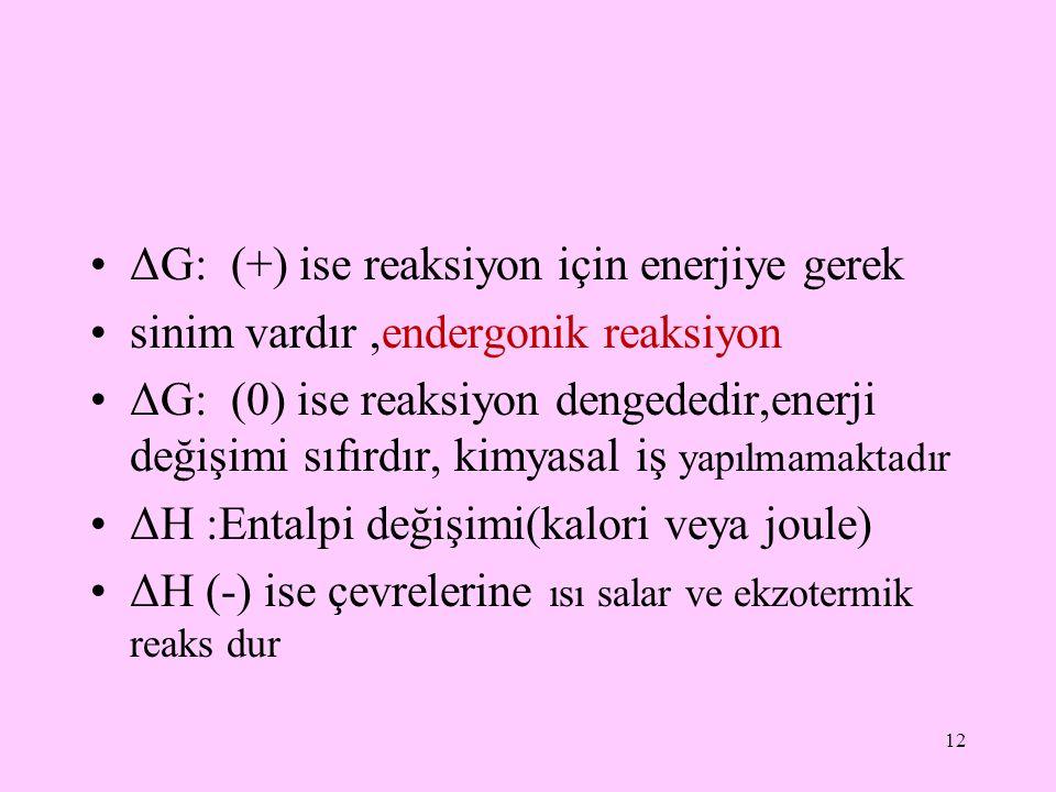 ΔG: (+) ise reaksiyon için enerjiye gerek