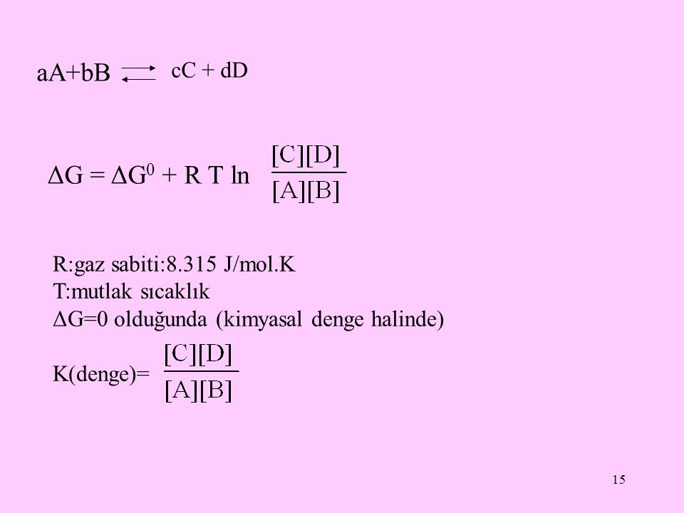 aA+bB ΔG = ΔG0 + R T ln cC + dD R:gaz sabiti:8.315 J/mol.K
