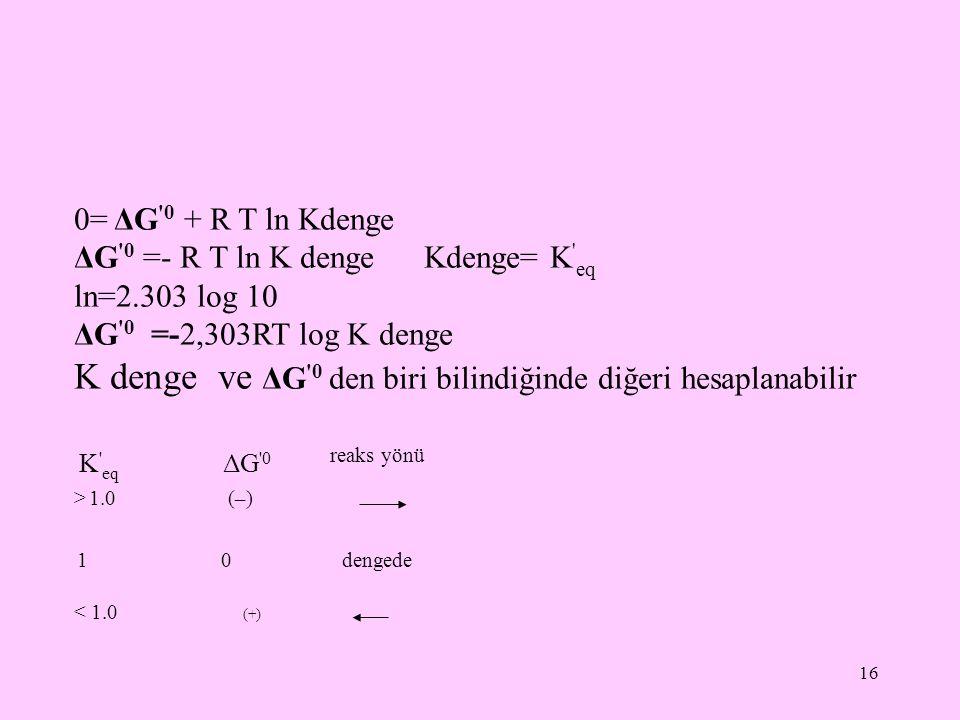 K denge ve ΔG 0 den biri bilindiğinde diğeri hesaplanabilir
