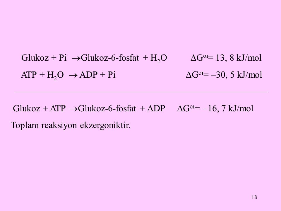 Glukoz + Pi Glukoz-6-fosfat + H2O Goı= 13, 8 kJ/mol
