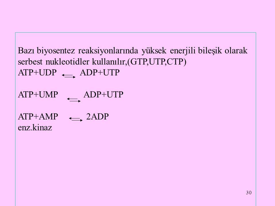 Bazı biyosentez reaksiyonlarında yüksek enerjili bileşik olarak serbest nukleotidler kullanılır,(GTP,UTP,CTP)