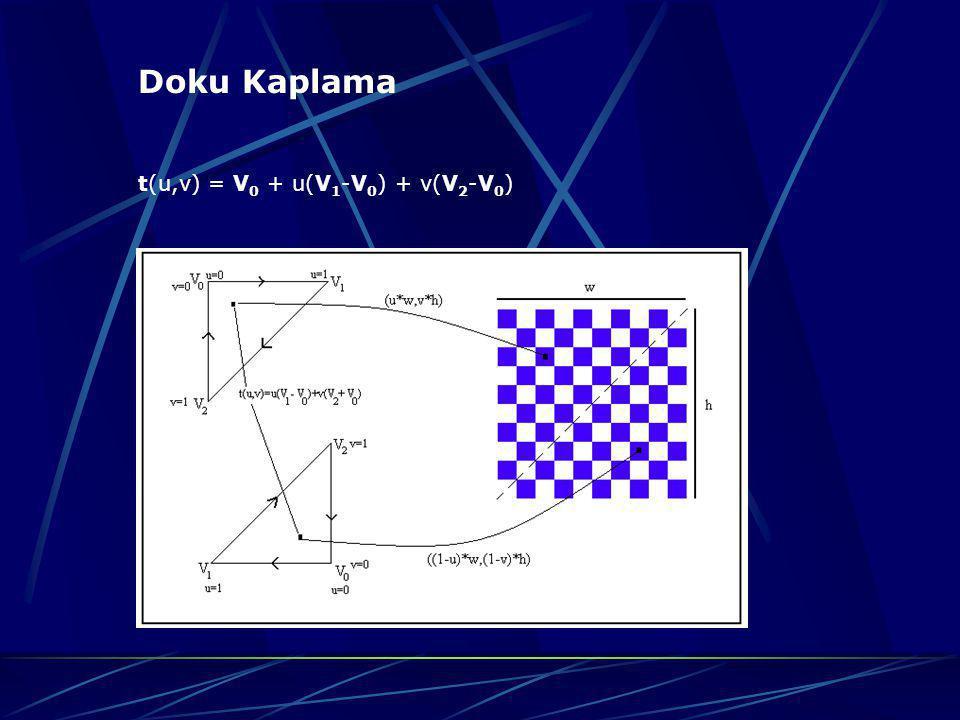 Doku Kaplama t(u,v) = V0 + u(V1-V0) + v(V2-V0)