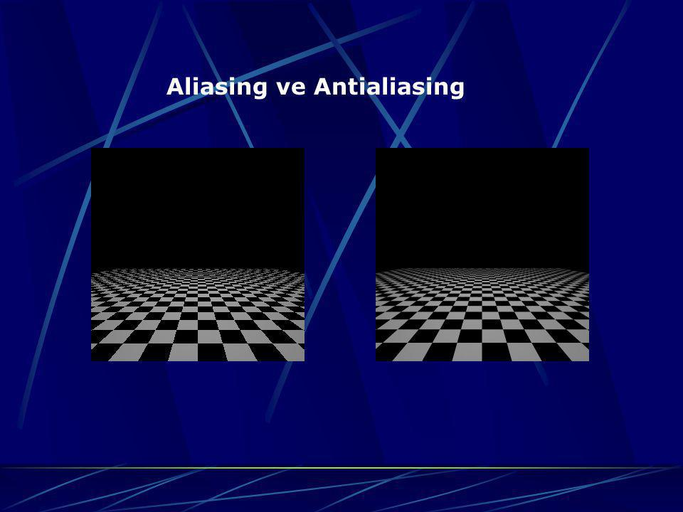 Aliasing ve Antialiasing