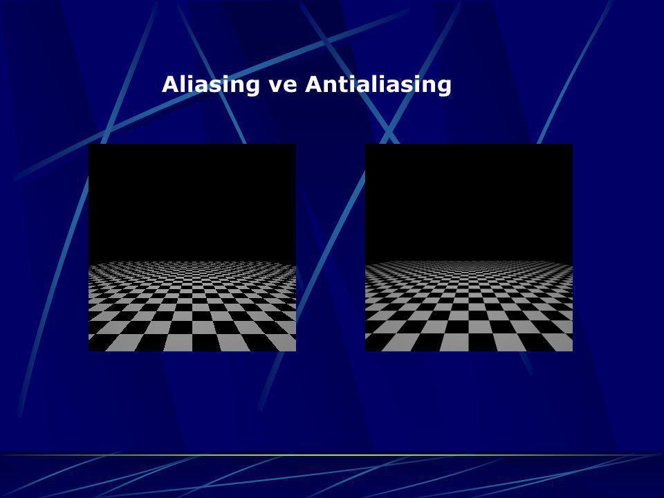Aliasing ve Antialiasing
