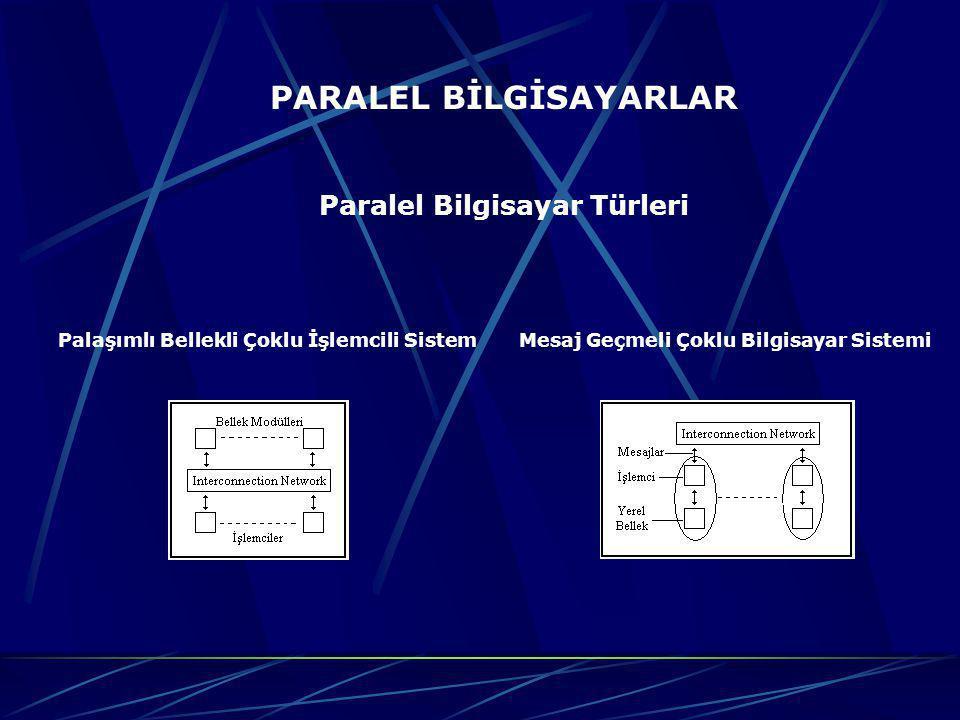PARALEL BİLGİSAYARLAR Paralel Bilgisayar Türleri