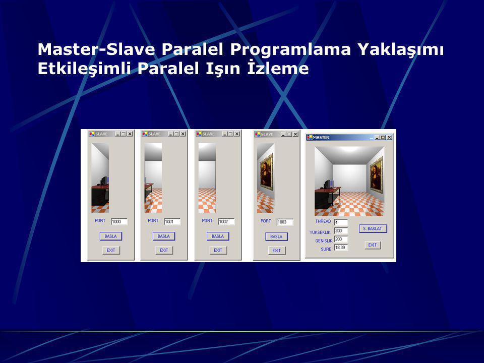 Master-Slave Paralel Programlama Yaklaşımı Etkileşimli Paralel Işın İzleme