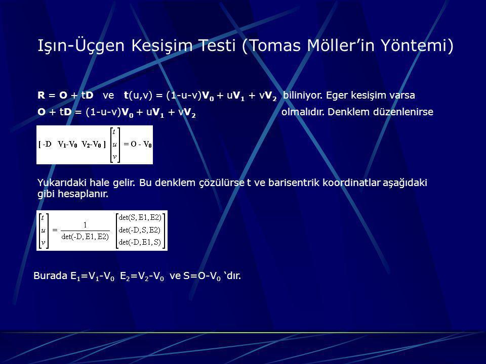 Işın-Üçgen Kesişim Testi (Tomas Möller'in Yöntemi)