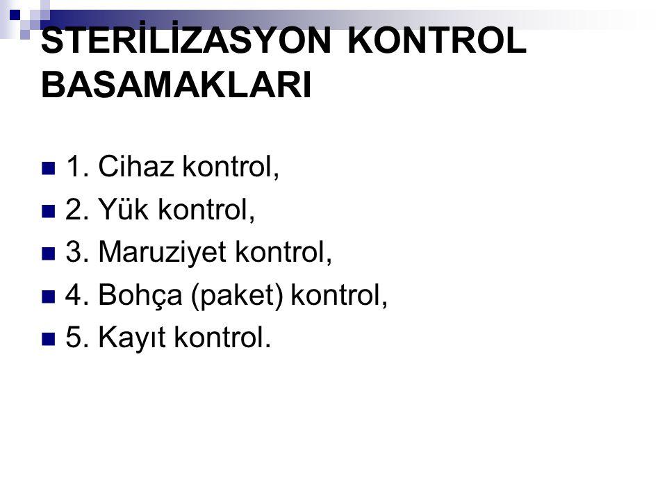 STERİLİZASYON KONTROL BASAMAKLARI