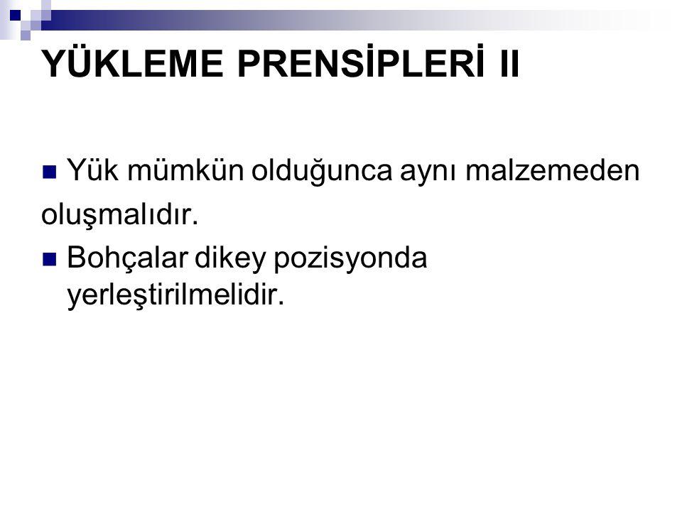 YÜKLEME PRENSİPLERİ II