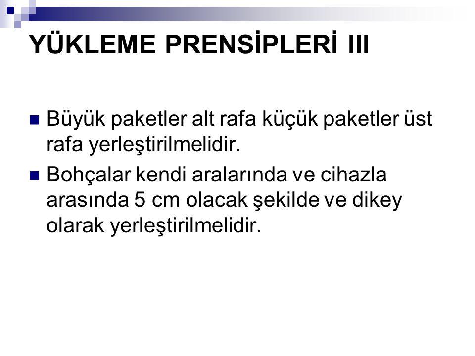 YÜKLEME PRENSİPLERİ III