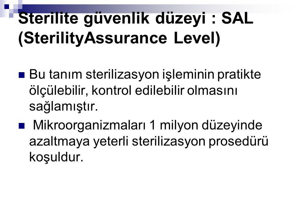 Sterilite güvenlik düzeyi : SAL (SterilityAssurance Level)