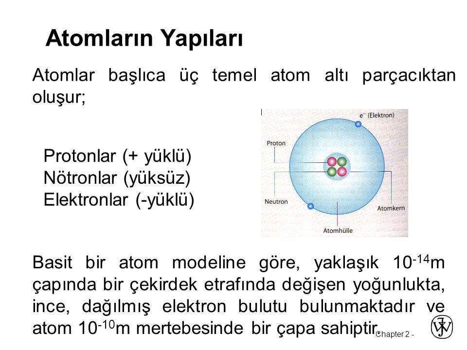 Atomların Yapıları Atomlar başlıca üç temel atom altı parçacıktan oluşur; Protonlar (+ yüklü) Nötronlar (yüksüz)