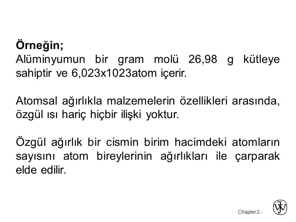 Örneğin; Alüminyumun bir gram molü 26,98 g kütleye sahiptir ve 6,023x1023atom içerir.