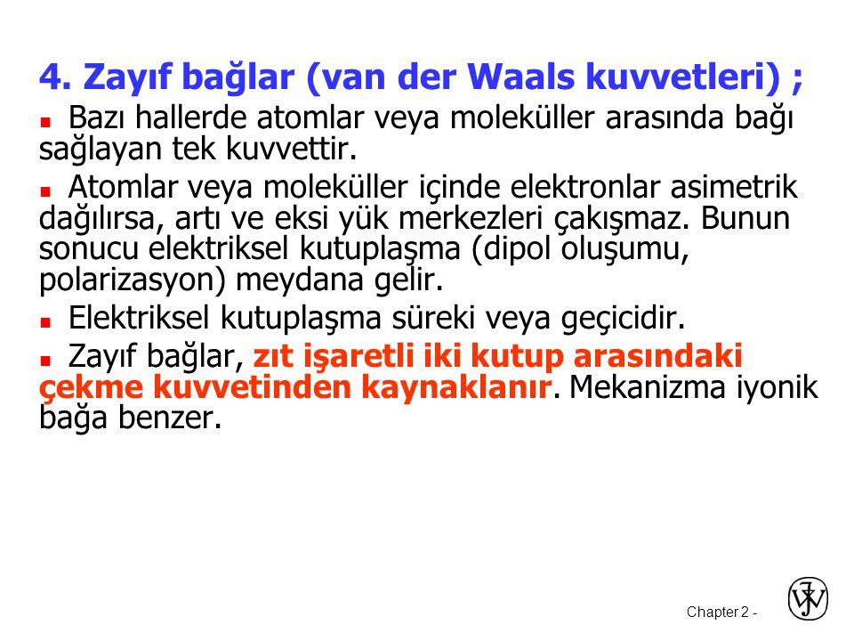 4. Zayıf bağlar (van der Waals kuvvetleri) ;