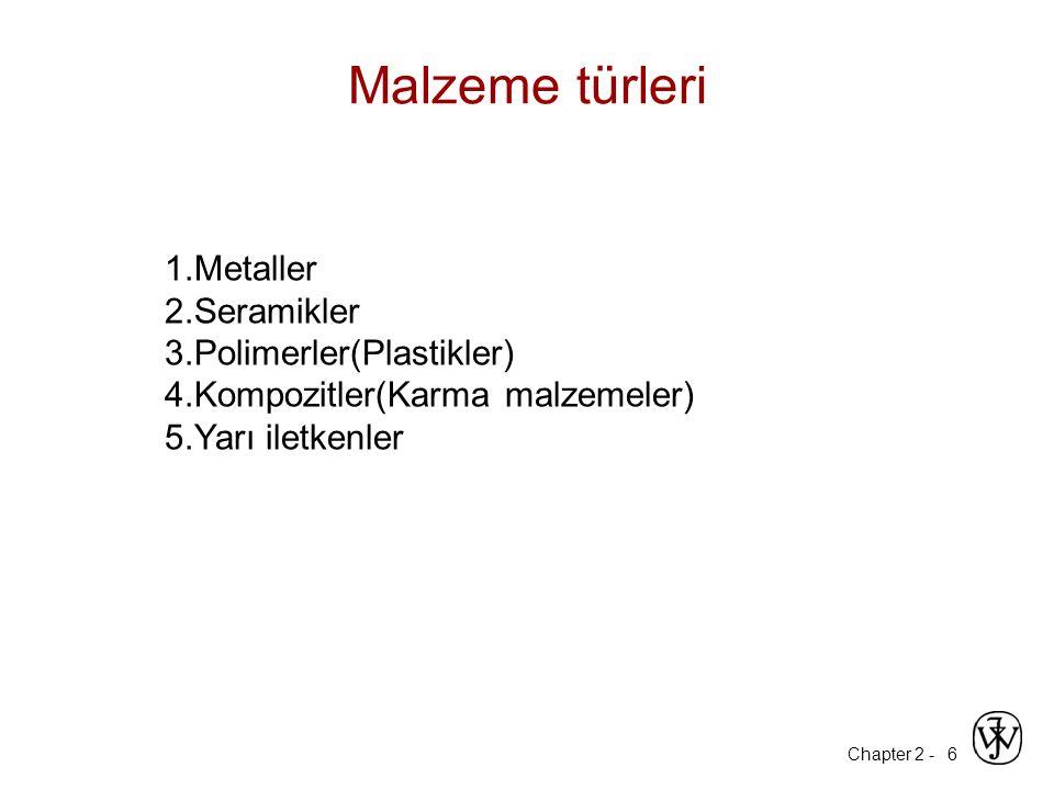 Malzeme türleri 1.Metaller 2.Seramikler 3.Polimerler(Plastikler)