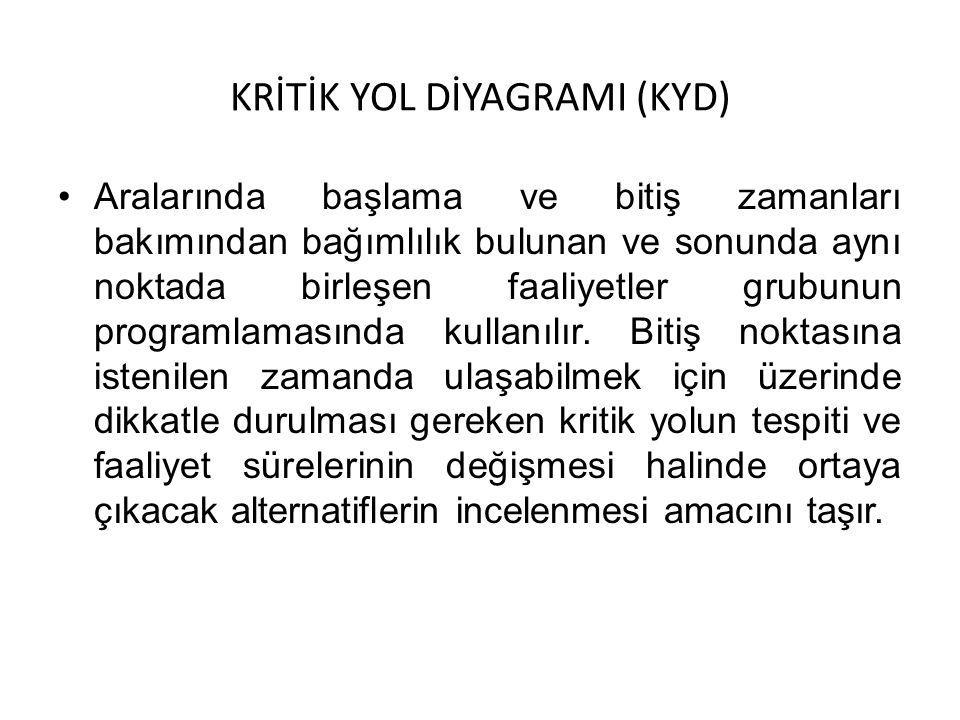 KRİTİK YOL DİYAGRAMI (KYD)