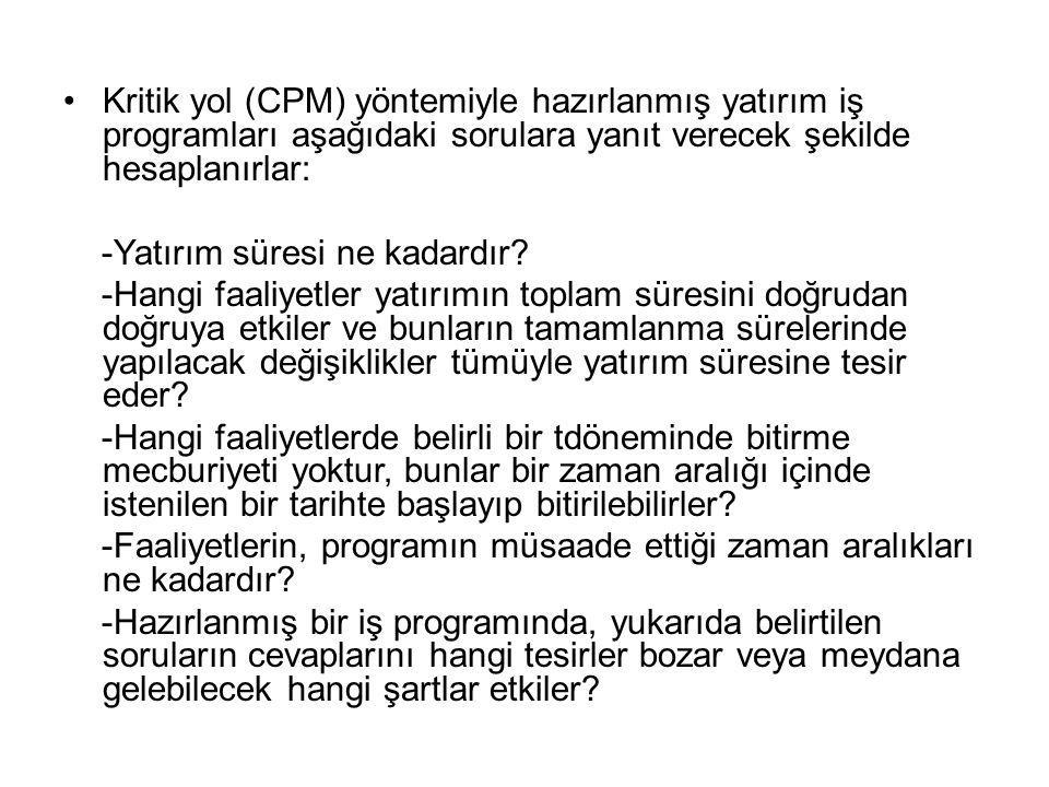 Kritik yol (CPM) yöntemiyle hazırlanmış yatırım iş programları aşağıdaki sorulara yanıt verecek şekilde hesaplanırlar: