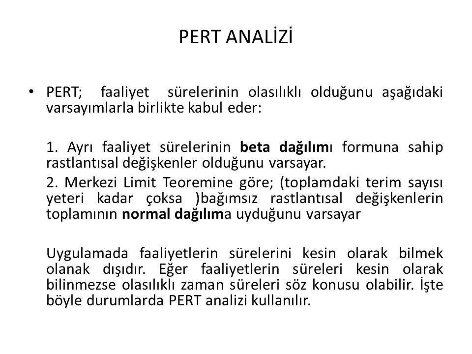 PERT ANALİZİ PERT; faaliyet sürelerinin olasılıklı olduğunu aşağıdaki varsayımlarla birlikte kabul eder: