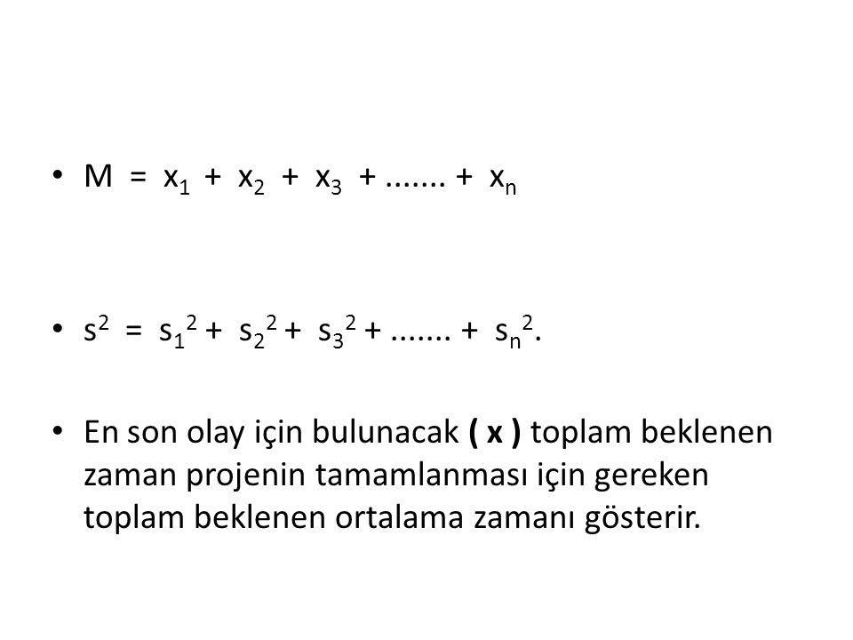 M = x1 + x2 + x3 + ....... + xn s2 = s12 + s22 + s32 + ....... + sn2.
