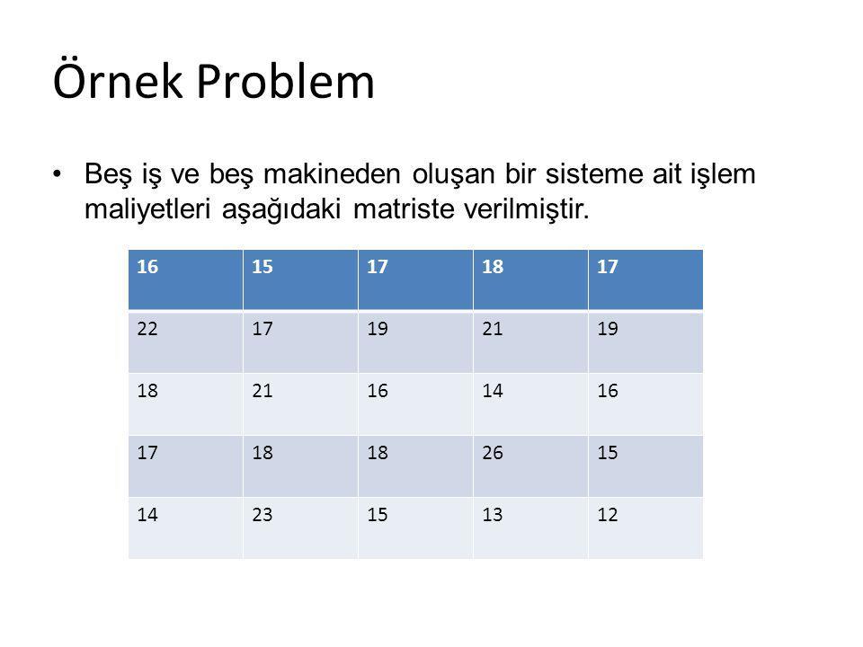 Örnek Problem Beş iş ve beş makineden oluşan bir sisteme ait işlem maliyetleri aşağıdaki matriste verilmiştir.