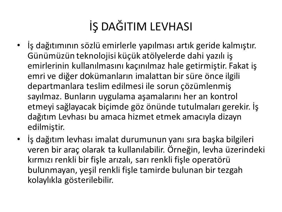 İŞ DAĞITIM LEVHASI