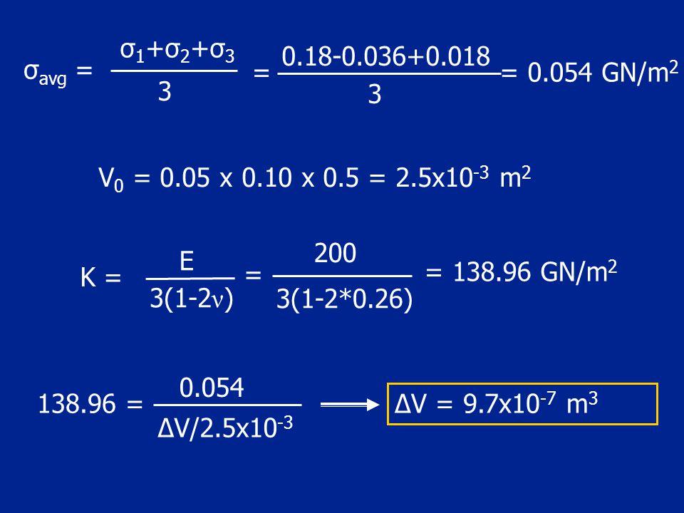 = 0.054 GN/m2 3. = 0.18-0.036+0.018. σ1+σ2+σ3. σavg = V0 = 0.05 x 0.10 x 0.5 = 2.5x10-3 m2. 3(1-2*0.26)