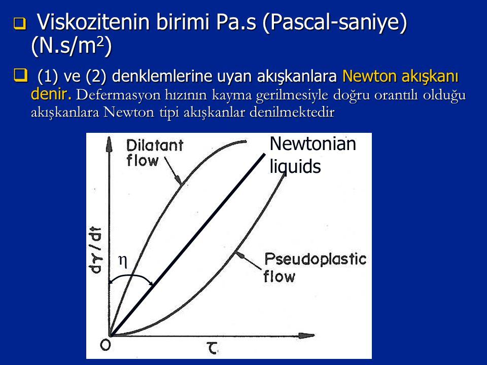 Viskozitenin birimi Pa.s (Pascal-saniye) (N.s/m2)