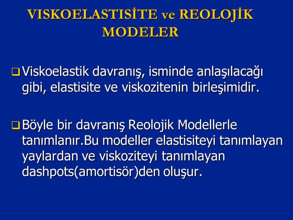 VISKOELASTISİTE ve REOLOJİK MODELER